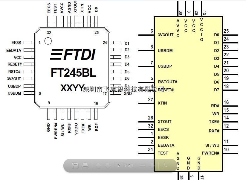 供应FT245BL-FT245BL尽在买卖IC网