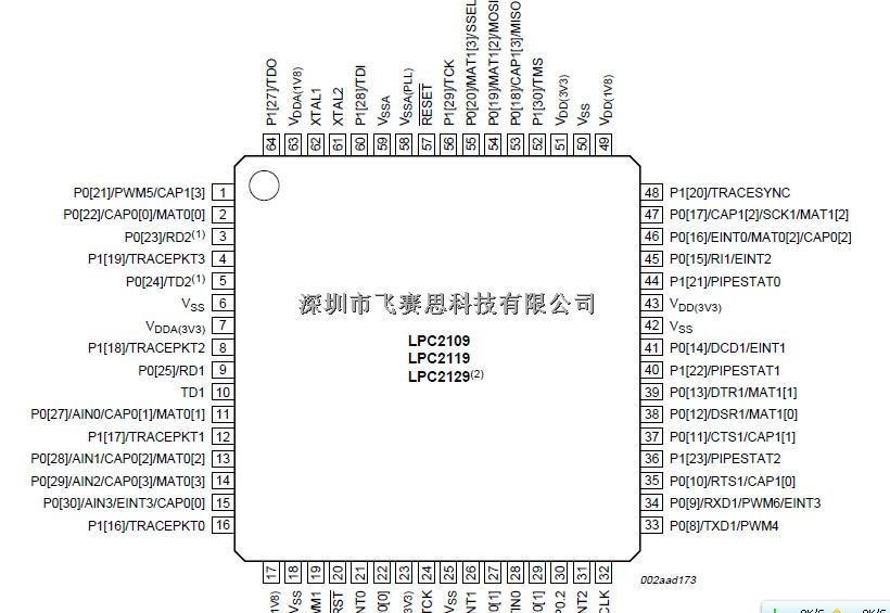 供应LPC2119FBD64-集成电路 >> 微控制器/微处理器尽在买卖IC网