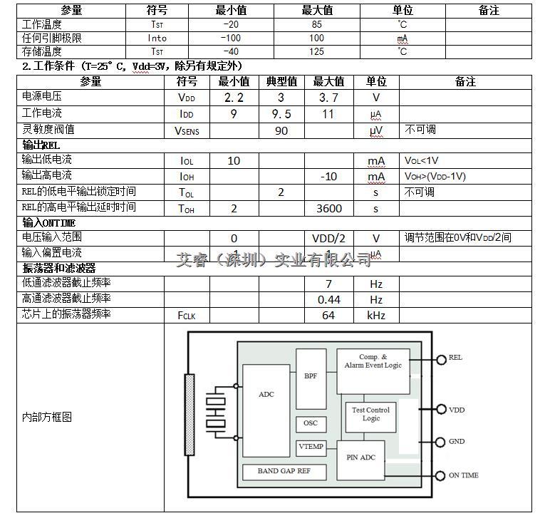 数字智能热释电红外传感器BS412现货供应-BS412尽在买卖IC网