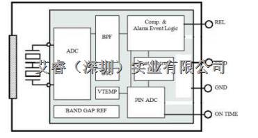 数字智能热释电红外传感器NS412-NS412尽在买卖IC网