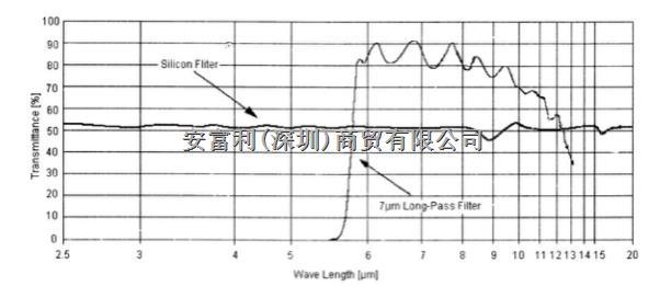 传感器NS412,数字智能数字智能热释电红外传感器NS412-BS412尽在买卖IC网