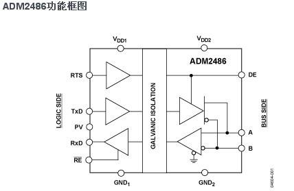 adm3202引脚电路图