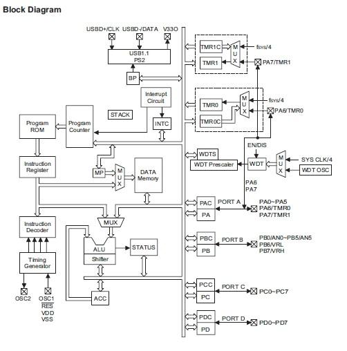 电路 电路图 电子 设计 素材 原理图 502_508