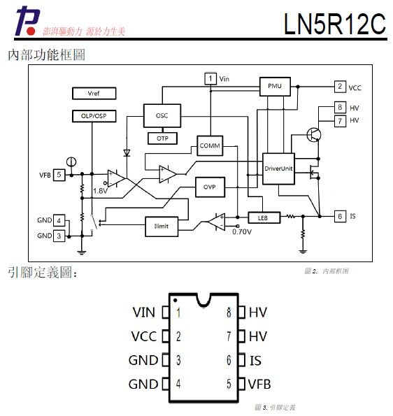 供应信息 电子元器件 集成电路 > 音响ic  型号 ln5r12c 厂家 力生美