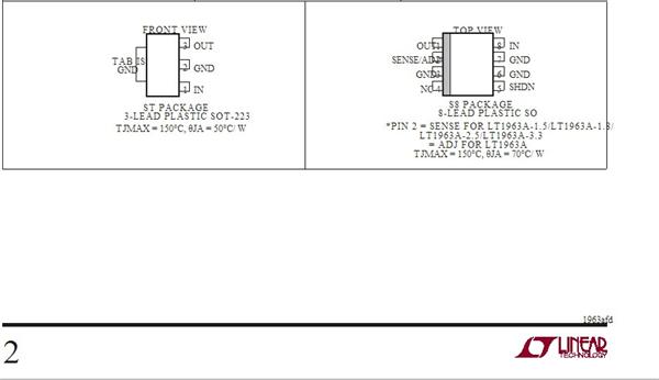 供应信息 电子元器件 集成电路 > 音响ic  型号 lt1963aefe 厂家 lt