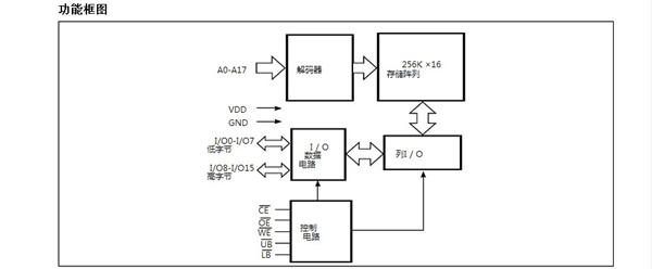 电路 电路图 电子 户型 户型图 平面图 原理图 600_248