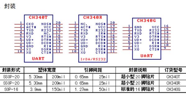 三相异步电动机连续正转接线图
