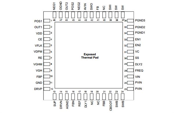 tps65162电路图