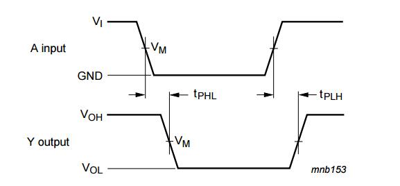74lvc162的简化电路图