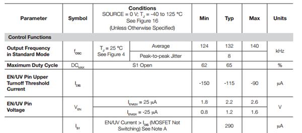 TinySwitch-III设备操作模式在当前的限制 当启用时,振荡器的功率MOSFET每个周期的开始。MOSFET是关闭的当前加大当前限制或DCMAX限制达成,以来最高的电流和频率的极限水平TinySwitch-III设计不变,交付给的力量负载与变压器的初级电感成正比和峰值初级电流的平方。因此,设计供应涉及到变压器初级电感的计算所需的最大输出功率,如果TinySwitch-III适当地选择功率,电流的计算电感将加大电流限制之前达到DCMAX限制。 TNY176PN封装规格尺寸  更多现货型号: