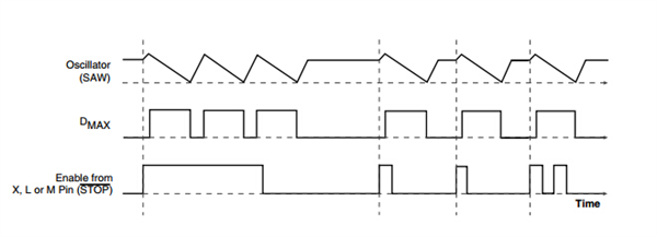 top223yn引脚电路图