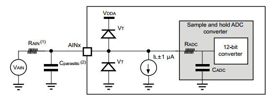 用adc典型接线图