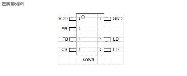 供应信息 电子元器件 集成电路 > 其它集成电路  cr5212 pwm功率控制