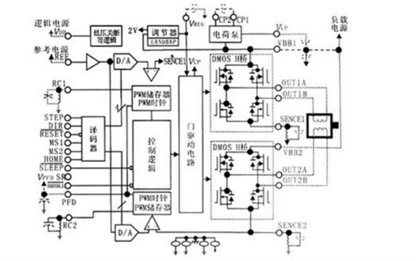 电子元器件 集成电路 > 驱动ic  1 引 言    随着微步进电机应用的