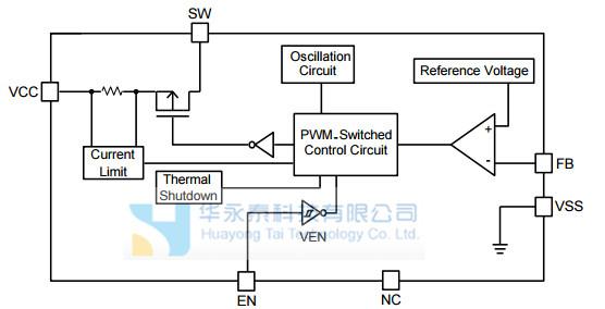 供应信息 电子元器件 集成电路 > 其它集成电路  随着内部p沟道功率