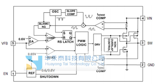 AX3701是一种高效率单片同步降压稳压器采用恒定频率,电流模式架构。该设备可在一个可调版本。电源电流与空载是200uA滴< 1uA关机。2.5V至输入电压范围使ax3701非常适用于单节锂离子,两到四节AA电池供电的应用。100占空比提供低压差操作,延长便携式系统的电池寿命。脉冲跳跃模式操作提供了非常低的输出纹波电压对噪声敏感的应用。开关频率在内部设置为1.