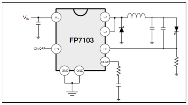 一个内置的2.5 v参考监管机构供应FP7103内部电路。 此外,这2.5 v电压除以参考下降一个内部电阻分压器来提供一个0.25 v精密基准电压误差放大器非反相终端。 FP7103是一个恒定电流调节器。 led输出电压之间的连接和FB销所示的典型应用电路部分。 FB销0.25 v在监管。 因此,led电流如果由被斯图加特,电阻器R2 FB和地面之间的连接由以下 方程:2 FBFRVI 如果不应超过3 FP7103的现有能力,因此R2最低必须大约0.
