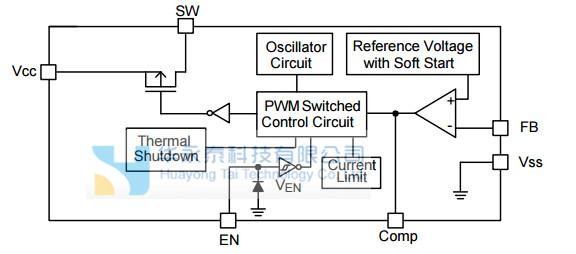 供应信息 电子元器件 集成电路 > 其它集成电路  说明 ax3106由pwm