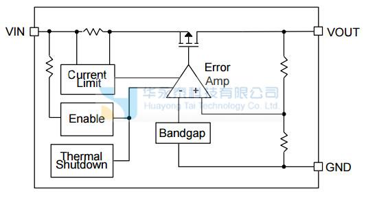 电子元器件 集成电路 > 其它集成电路  电压差在1a的输出电流380mv.