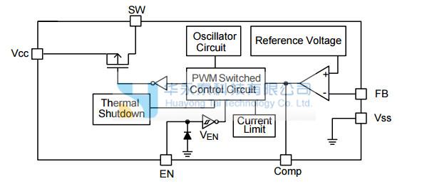电子元器件 集成电路 > 其它集成电路  说明 ax2003由pwm控制的降压型