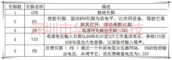 供应xl芯龙 0w升压型直流电源变换器芯片