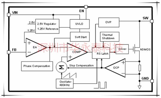 电子元器件 集成电路 > 其它集成电路  输入电压为5~32v 工作电流为4a